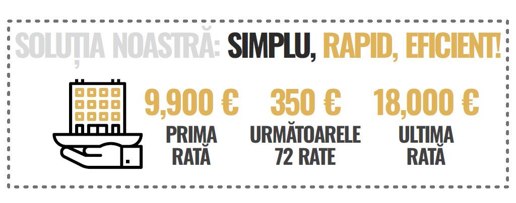 Solutii imobiliare Brasov - apartamente in rate
